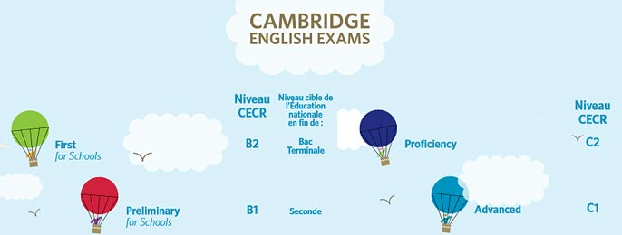 Bannière Cambridge English Exams